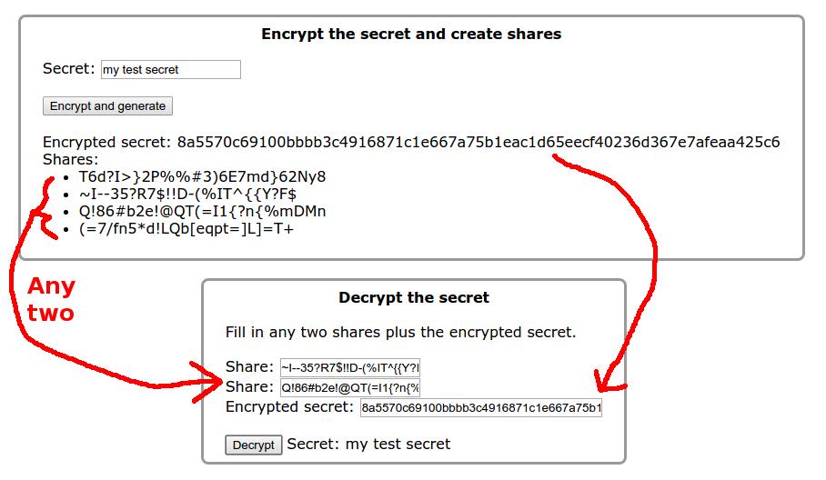 the secret examples
